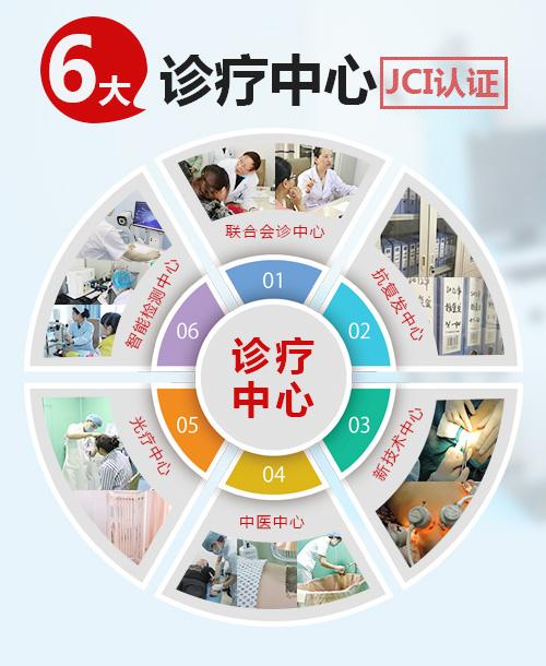 武汉环亚中医白癜风医院 简介